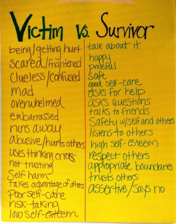 Ryther victim or survivor statements