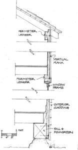 Vertical Plank wall section graphic by Kate Krafft, architectural historian